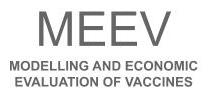 MEEV logo