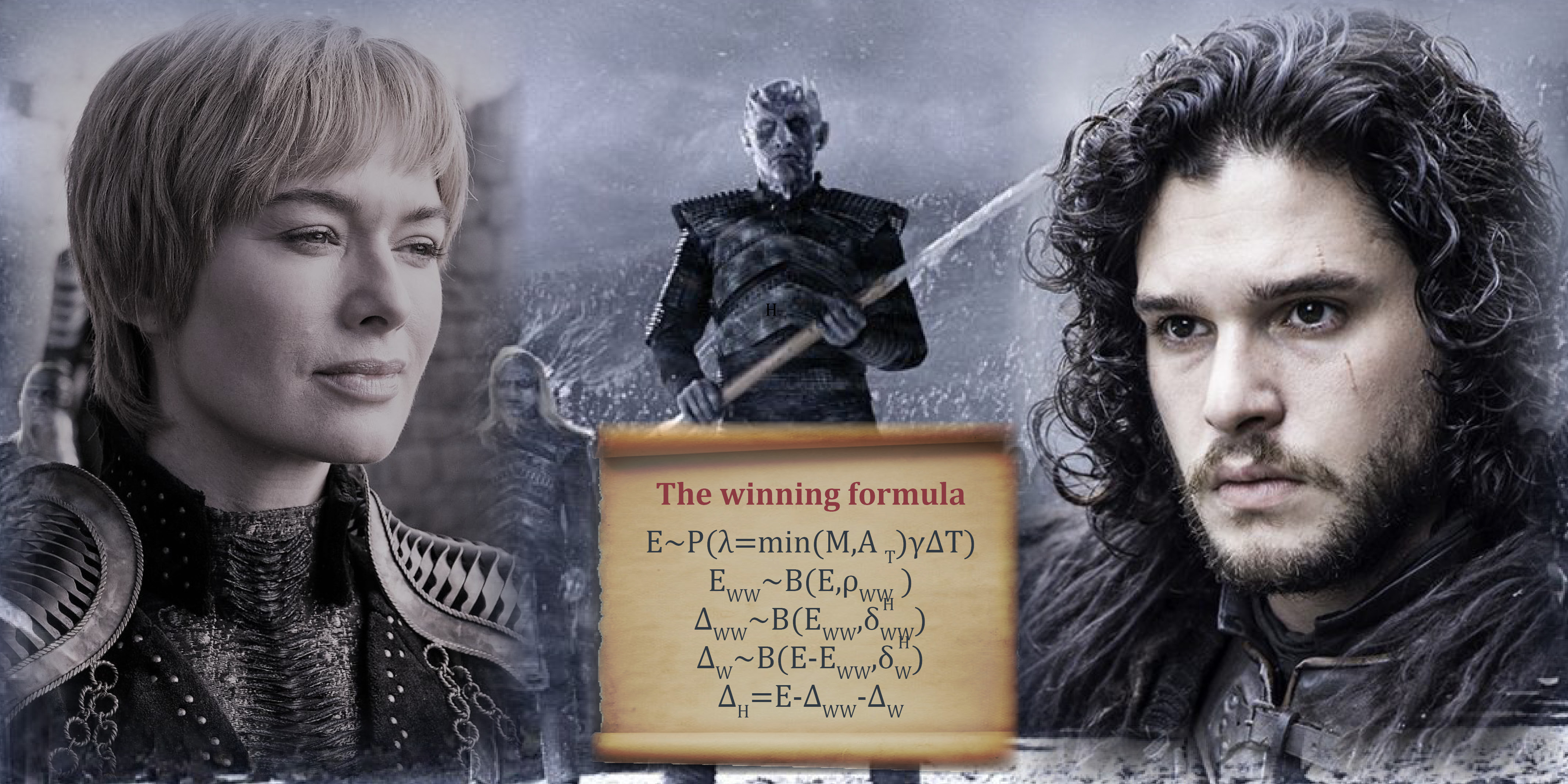 Game of Thrones winning formula. Credit: LSHTM
