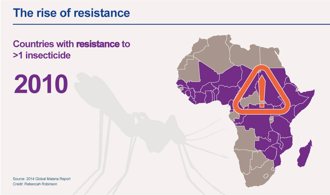 Malaria rise of resistance graphic