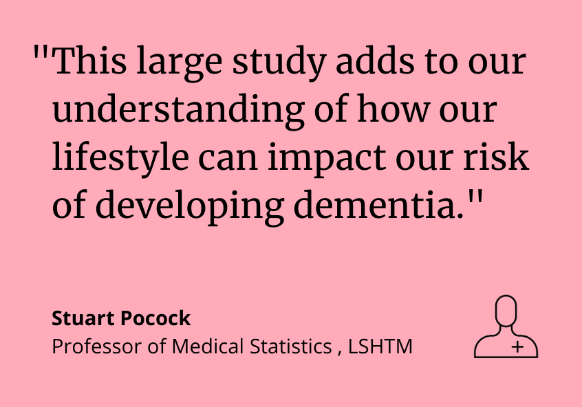 Blood cholesterol in middle age linked to dementia and Alzheimer´s disease more than 10 years later   LSHTM