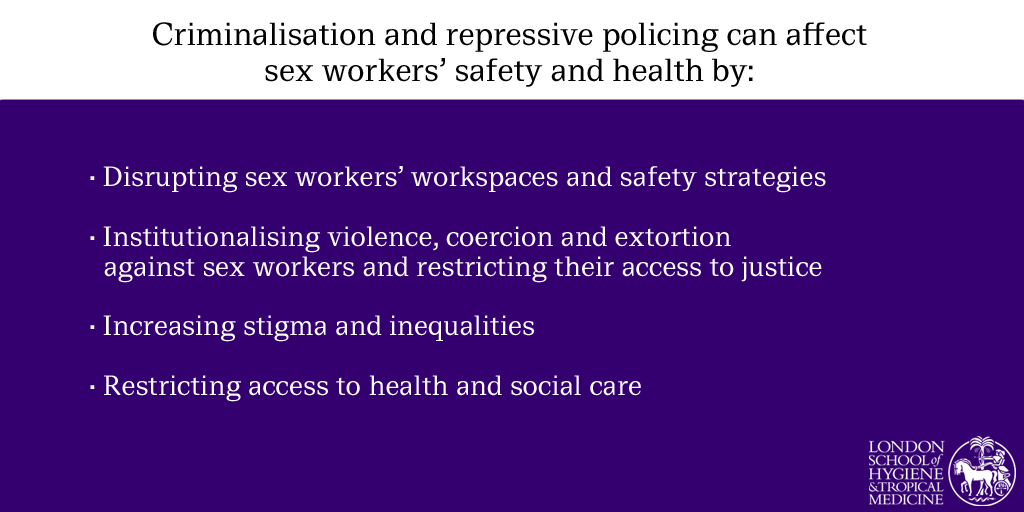 Caption: Infographic on 'Associations between sex work laws and sex workers' health'. Credit: LSHTM