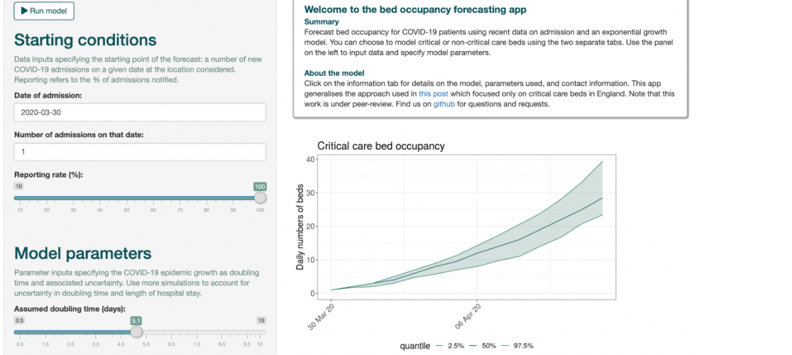 Bed occupancy forecasting app (Jombart, 2020)