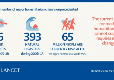 Lancet infographic - Health in Humanitarian Crises Series
