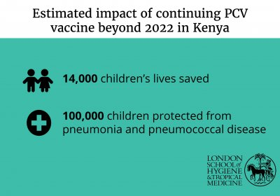 Estimated impact of continuing PCV vaccine in Kenya