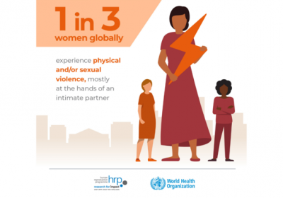 Caption: Prevalence of violence against women infographic. Source: World Health Organization