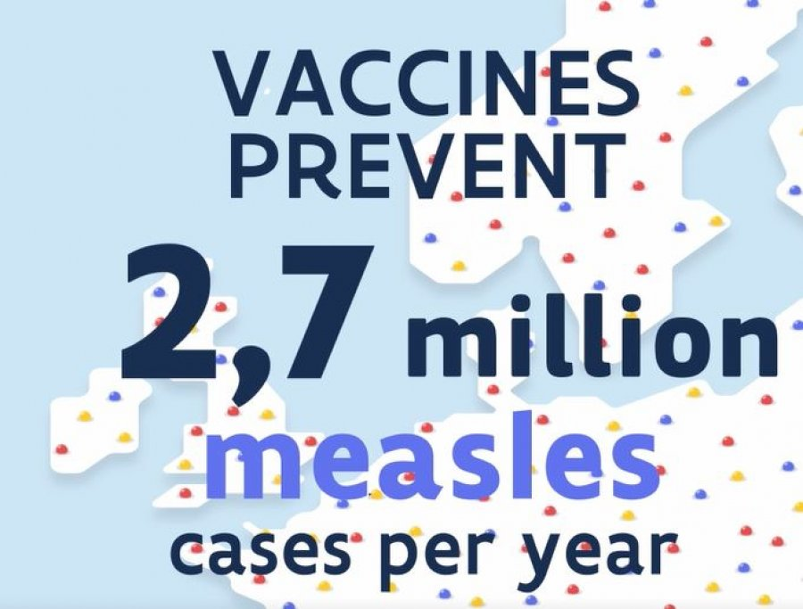 Caption: measles vaccine graphic. Credit European Commission