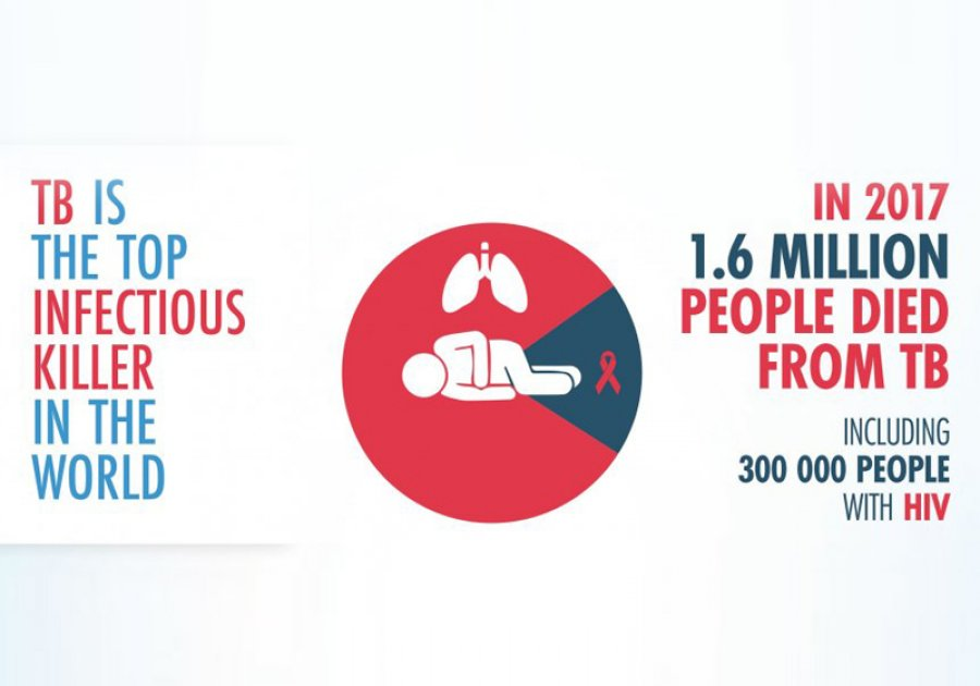 End TB advocacy poster. Credit: World Health Organization