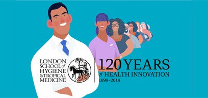120 years of health innovation